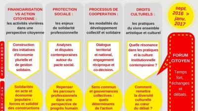 Programme © www.culturesolidarites.org